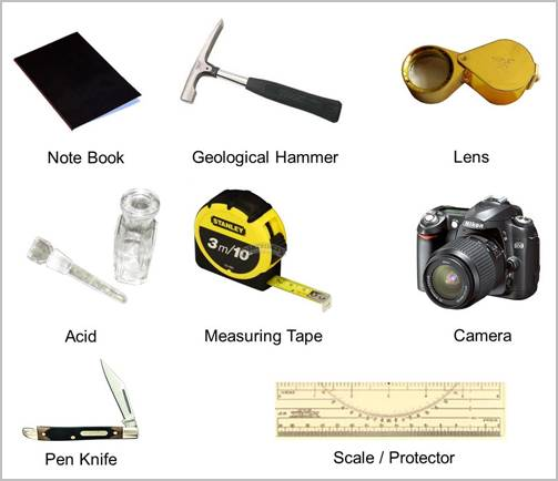 Geological tools required for lithologing