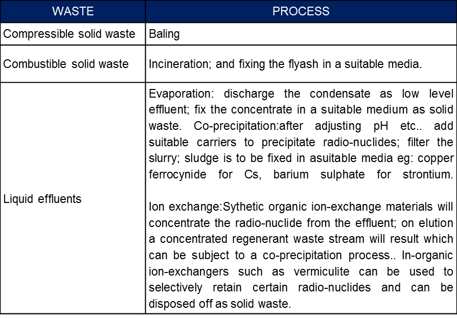 Procedure for concentration and conditioning of solid and liquid wastes